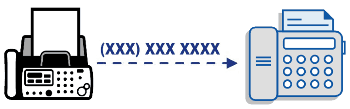 Fax Number Porting