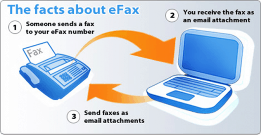 how to send fax from internet