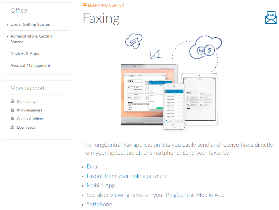 The Learning Center of RingCentral Fax